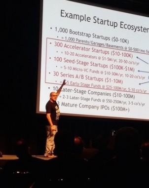 Dave McClure, der Super-Investor aus Silicon Valley, war einer der ReferentInnen